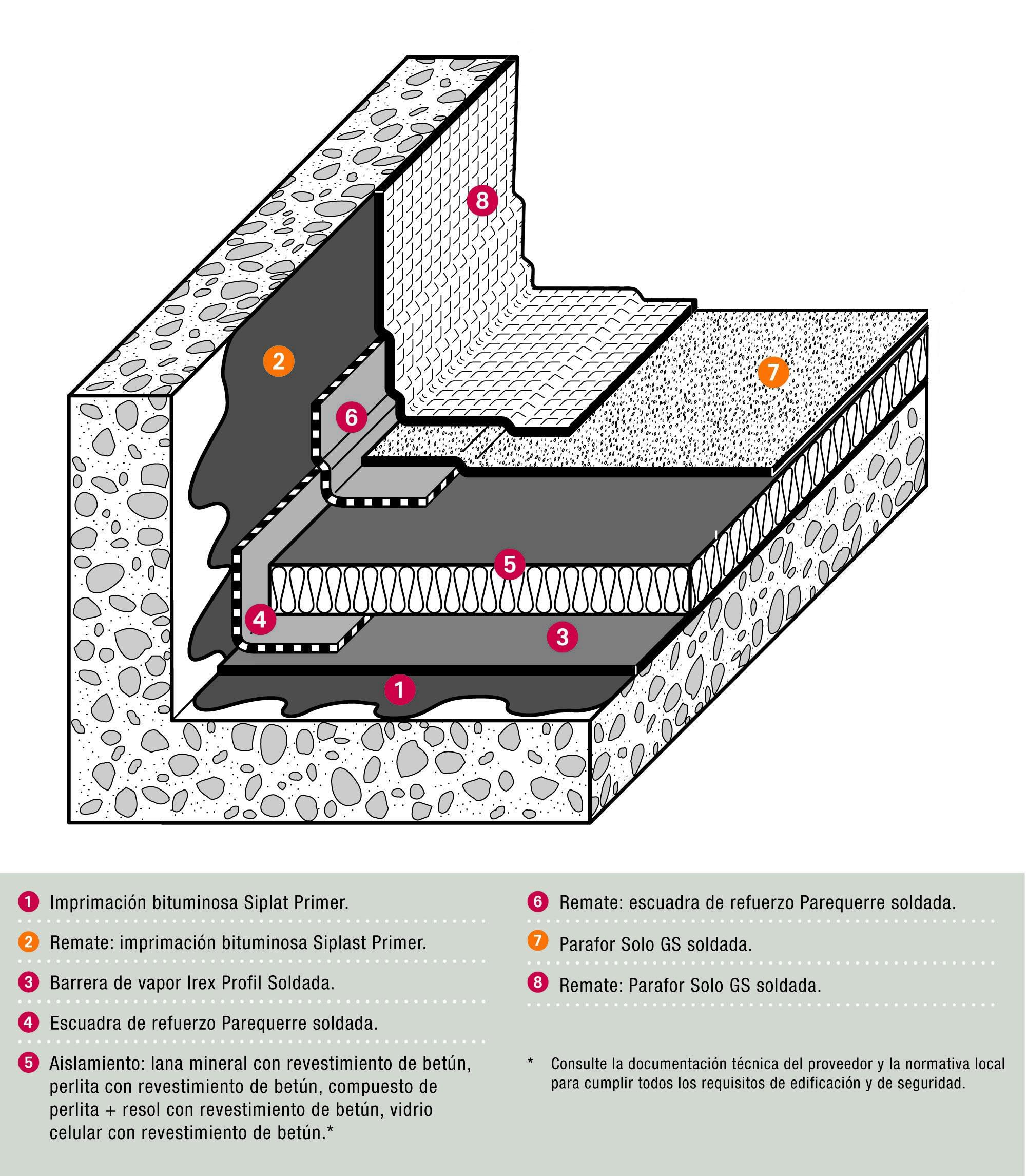 M2 cubierta no transitable tradicional con aislamiento - Tipos de aislamiento termico ...