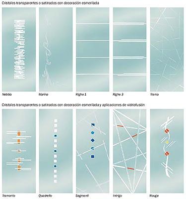 Eclisse iberia s l productos construnario - Cristales decorativos para puertas de interior ...