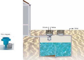Recubrimientos y moldeados s a remosa productos for Deposito agua pluvial
