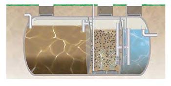 Recubrimientos y moldeados s a remosa productos - Depuradoras de agua domesticas ...