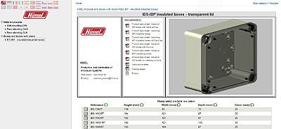Himel lanza la librer a interactiva traceparts - Armarios electricos himel ...