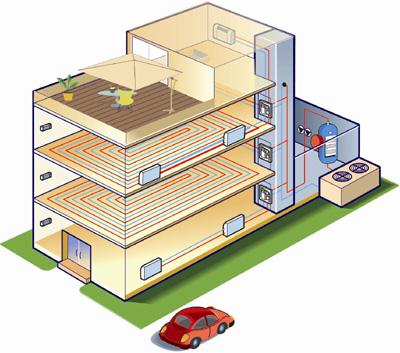 Calefaccion eficiente airea condicionado - Calefaccion electrica eficiente ...