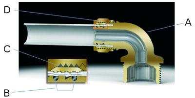 Nueva gama de accesorios mec nicos para tubos multicapa de - Tubo multicapa calefaccion ...