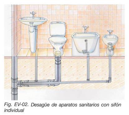 Evacuaci n de aguas en edificios for Aparatos sanitarios